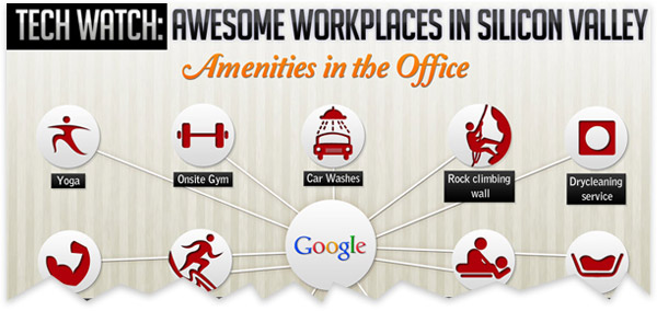 Awesome Workplaces Silicon Valley Infographic