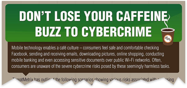 Hacked at Starbucks Infographic
