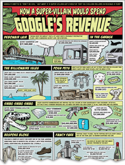 How a Super-Villain Would Spend Google's Revenue