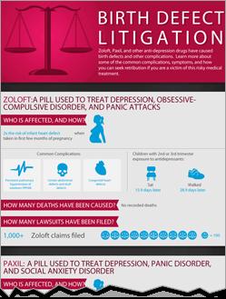 Birth Defect Litigation