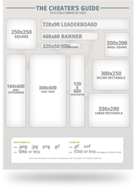 The Cheater's Guide to Google Image Ad Sizes