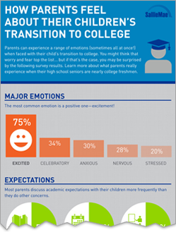 How Parents Feel About Children's Transition to College