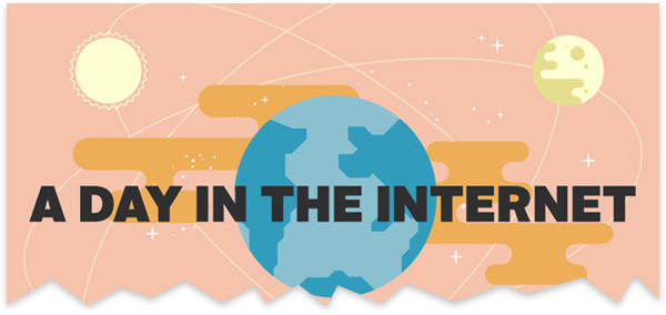 Everything that happens in one day on the Internet infographic