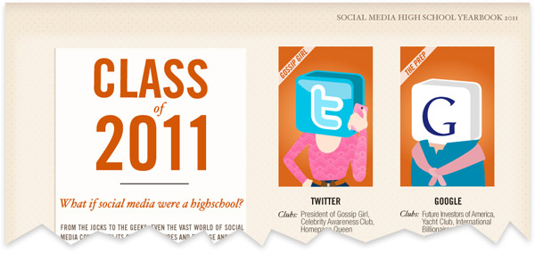 If Social Media Were a High School Infographic