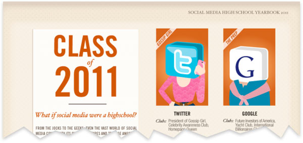 If Social Media Were highschool