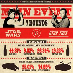 Star Wars or Star Trek?