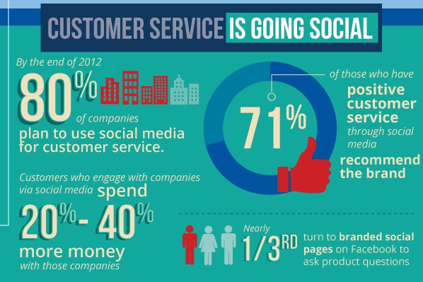 custserve_infographic