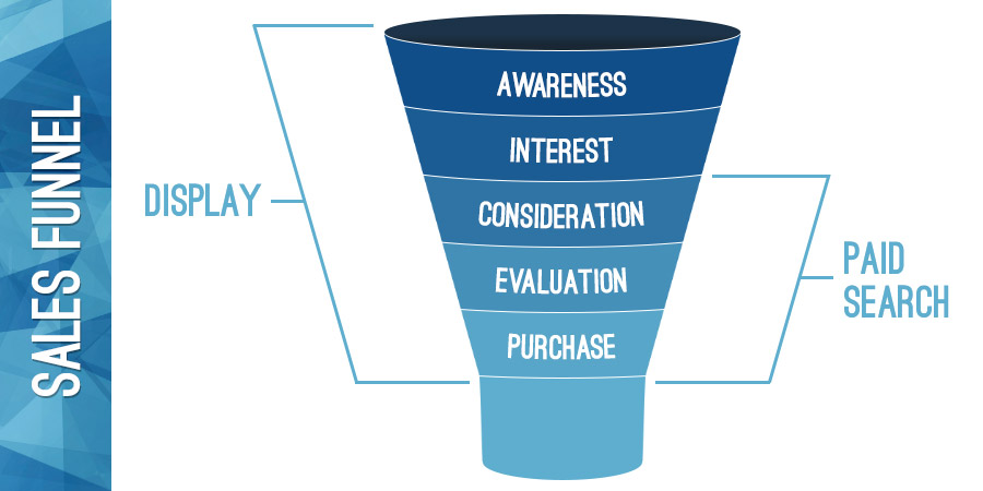 sales-funnel-blog-graphic